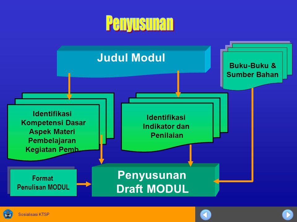 Sosialisasi KTSP Judul Modul Identifikasi Kompetensi Dasar Aspek Materi Pembelajaran Kegiatan Pemb.
