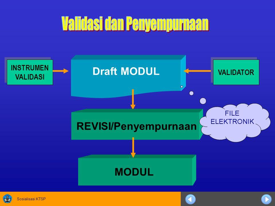 Sosialisasi KTSP Draft MODUL MODUL INSTRUMEN VALIDASI INSTRUMEN VALIDASI VALIDATOR REVISI/Penyempurnaan FILE ELEKTRONIK