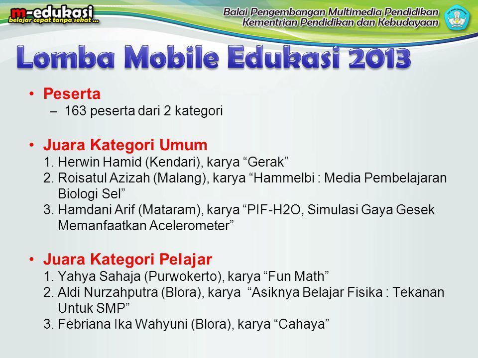 "Peserta –163 peserta dari 2 kategori Juara Kategori Umum 1.Herwin Hamid (Kendari), karya ""Gerak"" 2.Roisatul Azizah (Malang), karya ""Hammelbi : Media P"