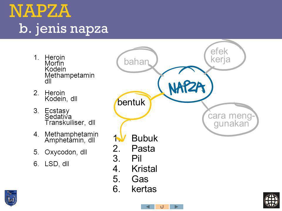 NAPZA b. jenis napza bahan efek kerja cara meng- gunakan bentuk 1.Bubuk 2.Pasta 3.Pil 4.Kristal 5.Gas 6.kertas 1.Heroin Morfin Kodein Methampetamin dl