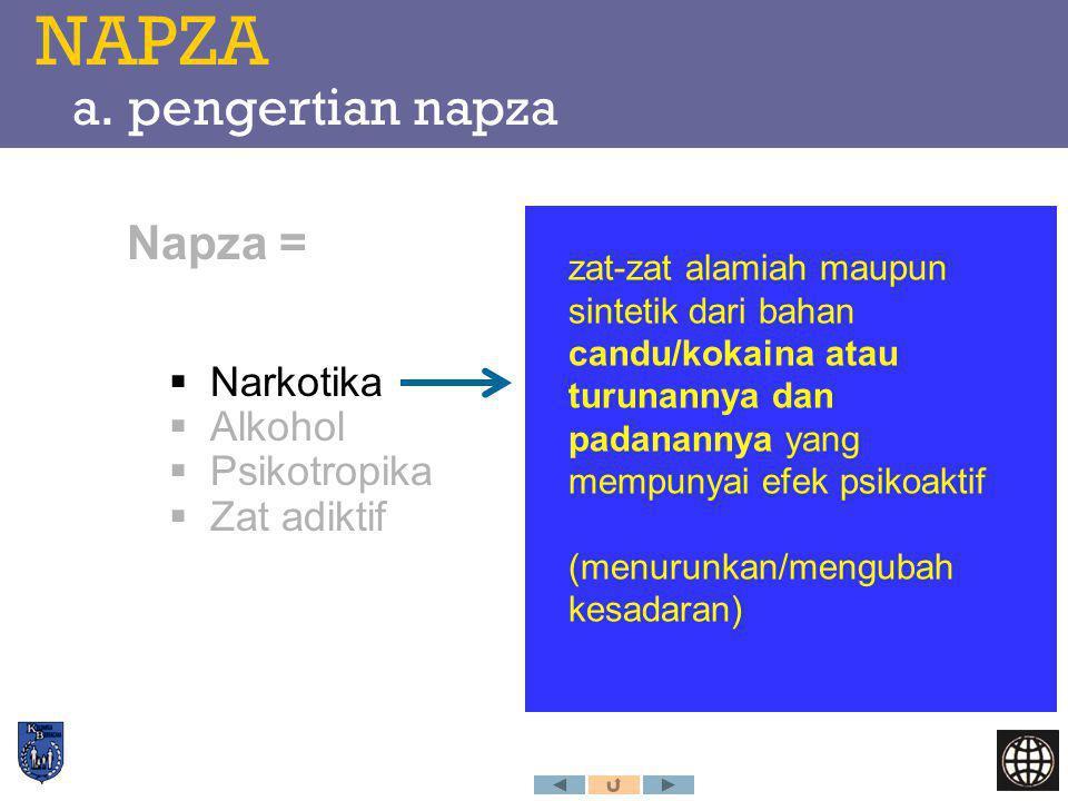 NAPZA a. pengertian napza Napza =  Narkotika  Alkohol  Psikotropika  Zat adiktif zat-zat alamiah maupun sintetik dari bahan candu/kokaina atau tur