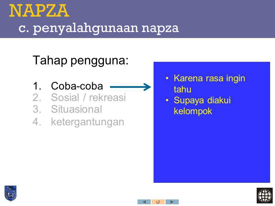 NAPZA c. penyalahgunaan napza Tahap pengguna: 1.Coba-coba 2.Sosial / rekreasi 3.Situasional 4.ketergantungan Karena rasa ingin tahu Supaya diakui kelo