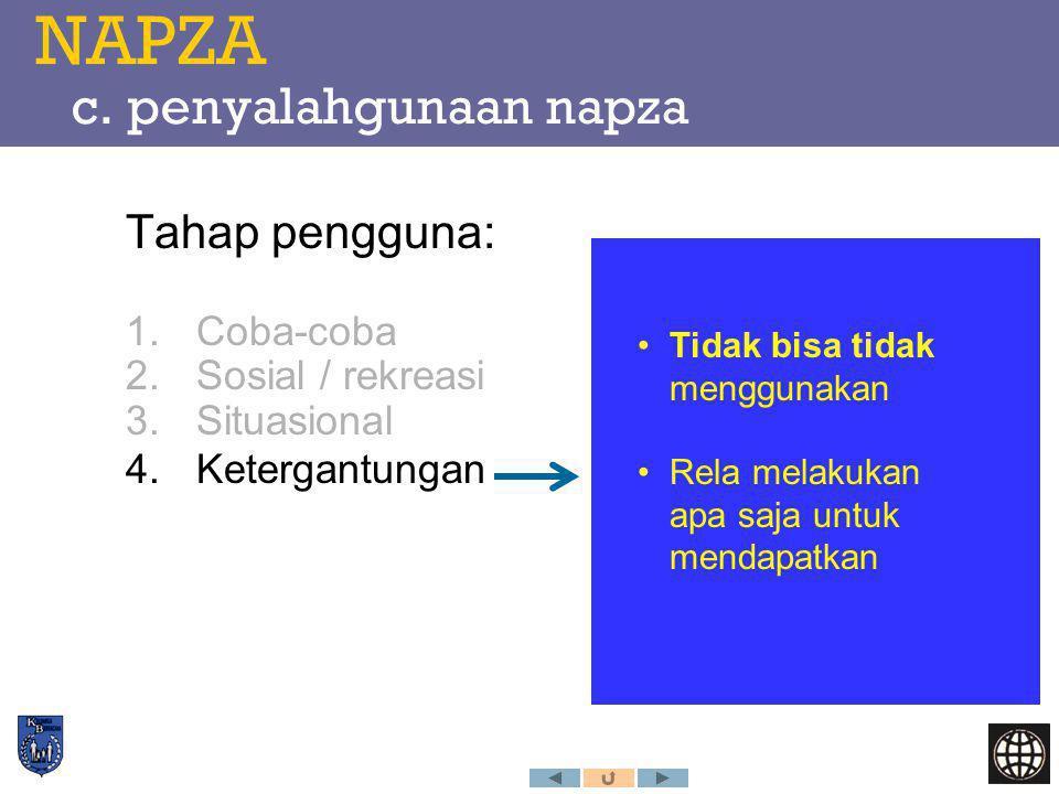 NAPZA c. penyalahgunaan napza Tahap pengguna: 1.Coba-coba 2.Sosial / rekreasi 3.Situasional 4.Ketergantungan Tidak bisa tidak menggunakan Rela melakuk