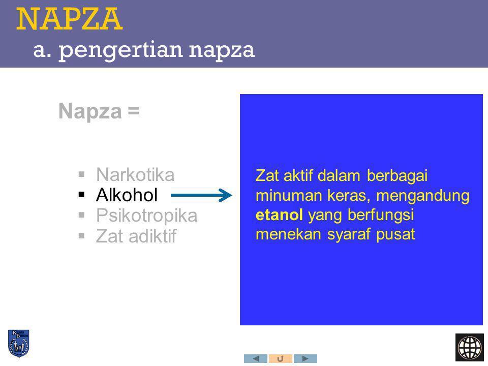 NAPZA a. pengertian napza Napza =  Narkotika  Alkohol  Psikotropika  Zat adiktif Zat aktif dalam berbagai minuman keras, mengandung etanol yang be