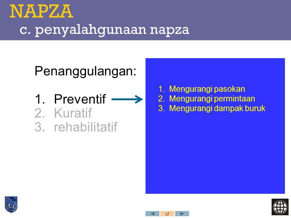 NAPZA c. penyalahgunaan napza Penanggulangan: 1.Preventif 2.Kuratif 3.rehabilitatif 1.Mengurangi pasokan 2.Mengurangi permintaan 3.Mengurangi dampak b