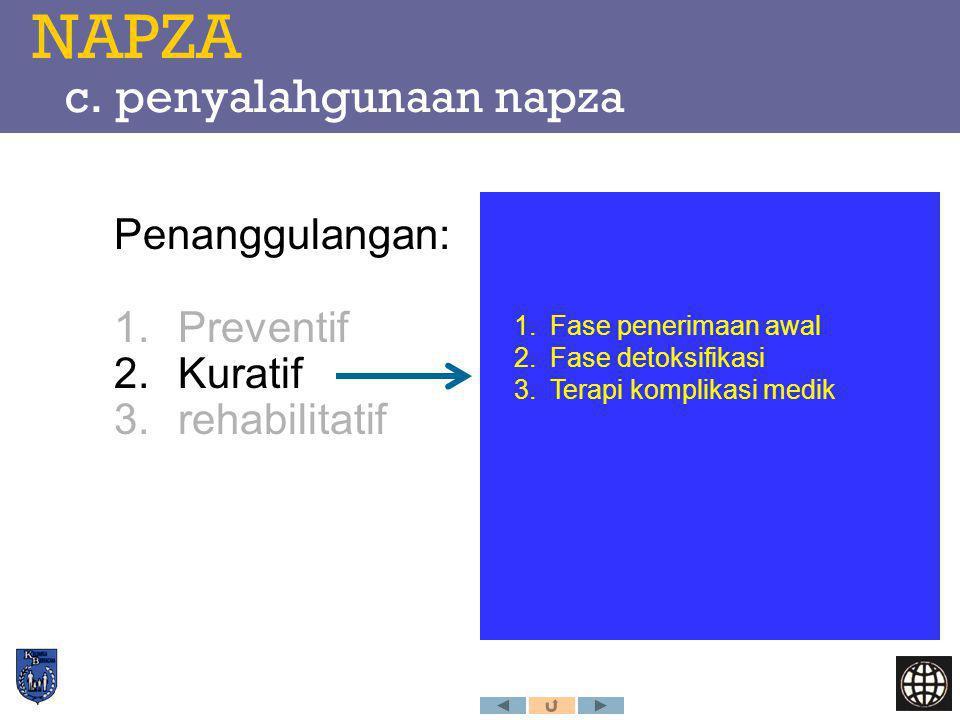 NAPZA c. penyalahgunaan napza Penanggulangan: 1.Preventif 2.Kuratif 3.rehabilitatif 1.Fase penerimaan awal 2.Fase detoksifikasi 3.Terapi komplikasi me