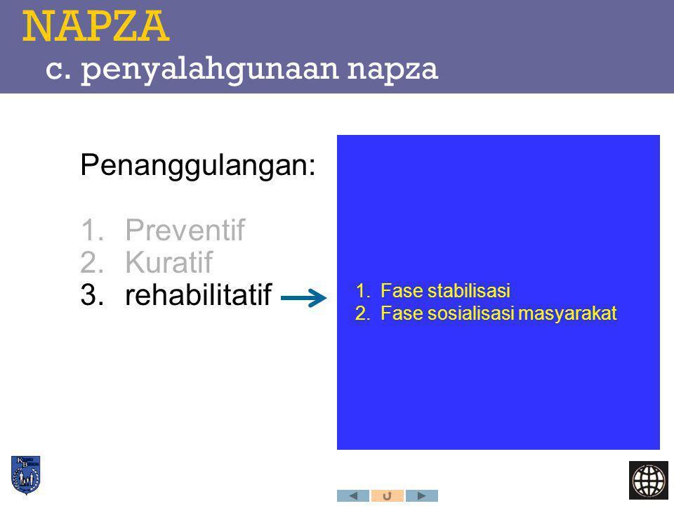 NAPZA c. penyalahgunaan napza Penanggulangan: 1.Preventif 2.Kuratif 3.rehabilitatif 1.Fase stabilisasi 2.Fase sosialisasi masyarakat
