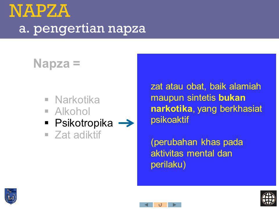 NAPZA a. pengertian napza Napza =  Narkotika  Alkohol  Psikotropika  Zat adiktif zat atau obat, baik alamiah maupun sintetis bukan narkotika, yang