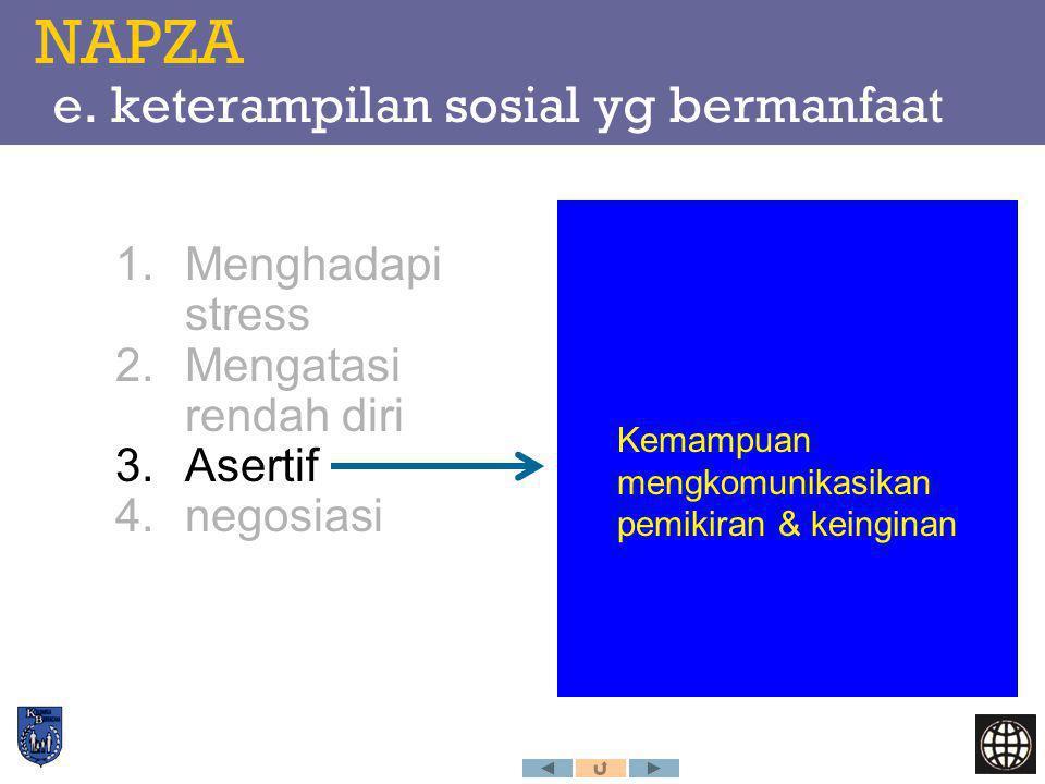 NAPZA e. keterampilan sosial yg bermanfaat 1.Menghadapi stress 2.Mengatasi rendah diri 3.Asertif 4.negosiasi Kemampuan mengkomunikasikan pemikiran & k