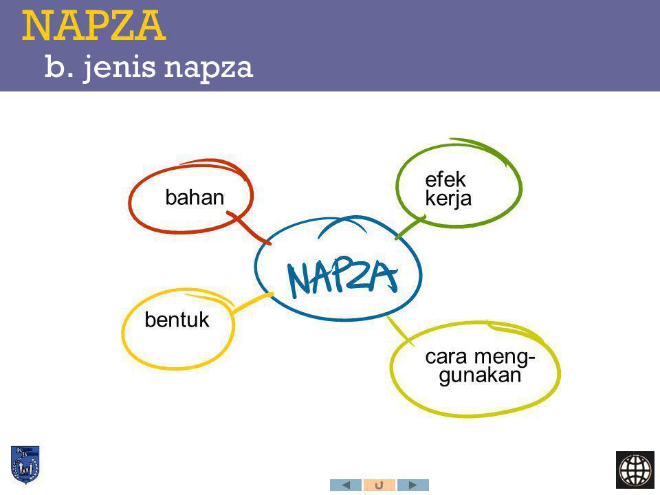 NAPZA b. jenis napza bahan efek kerja cara meng- gunakan bentuk
