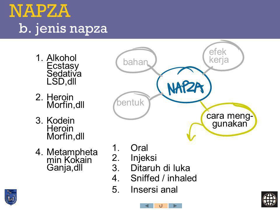 NAPZA b. jenis napza bahan efek kerja cara meng- gunakan bentuk 1.Oral 2.Injeksi 3.Ditaruh di luka 4.Sniffed / inhaled 5.Insersi anal 1.Alkohol Ecstas