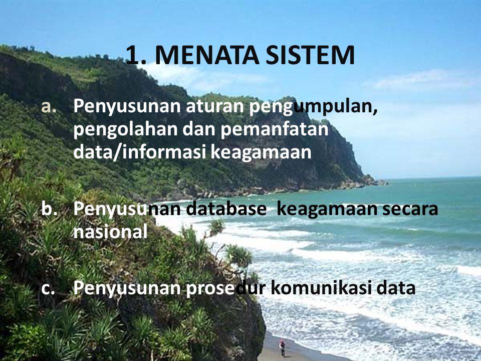 KEGIATAN POKOK : 1.Menata Sistem Informasi 2.Memfasilitasi Pengembangan dan Penyelenggaraan SI Pusat &Daerah 3.Menyelenggarakan pengumpulan, pengolahan, analisis dan penyajian data/informasi Keagamaan 4.Mengembangkan sdm pengelola data/info, dan pemanfaatan teknologi informasi serta pengembangan jejaring bank data