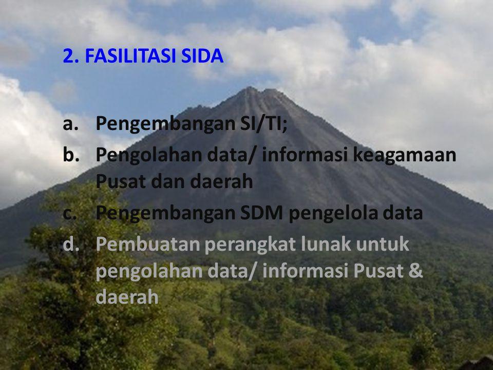 1. MENATA SISTEM a.Penyusunan aturan pengumpulan, pengolahan dan pemanfatan data/informasi keagamaan b.Penyusunan database keagamaan secara nasional c