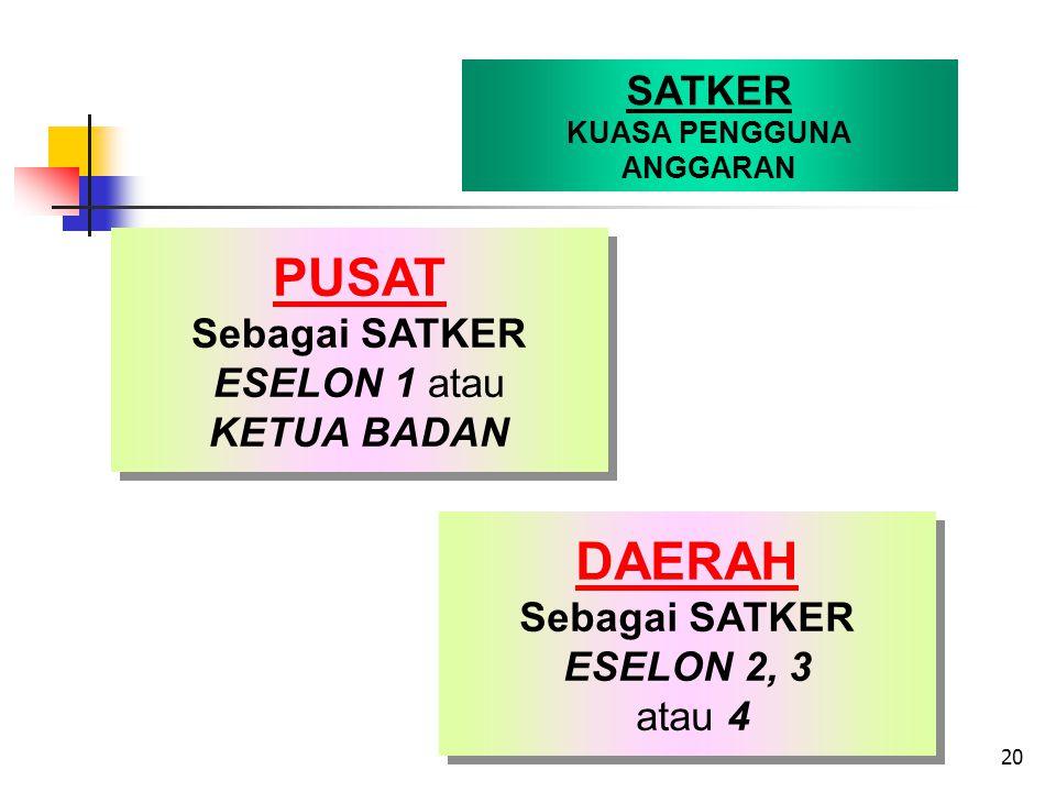 20 SATKER KUASA PENGGUNA ANGGARAN PUSAT Sebagai SATKER ESELON 1 atau KETUA BADAN PUSAT Sebagai SATKER ESELON 1 atau KETUA BADAN DAERAH Sebagai SATKER ESELON 2, 3 atau 4 DAERAH Sebagai SATKER ESELON 2, 3 atau 4