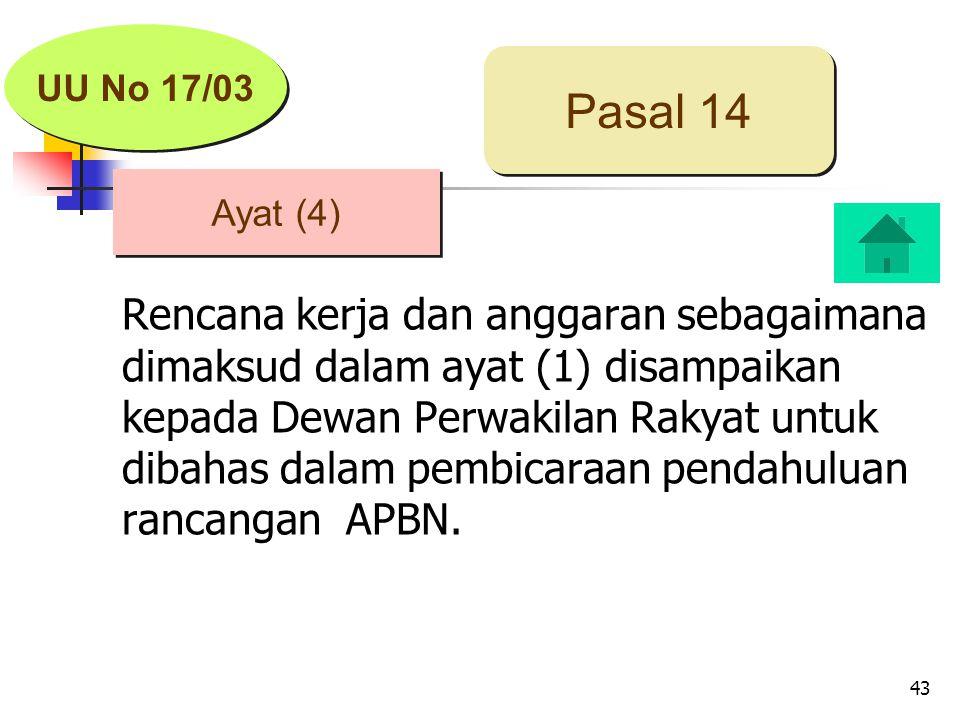 43 Rencana kerja dan anggaran sebagaimana dimaksud dalam ayat (1) disampaikan kepada Dewan Perwakilan Rakyat untuk dibahas dalam pembicaraan pendahuluan rancangan APBN.