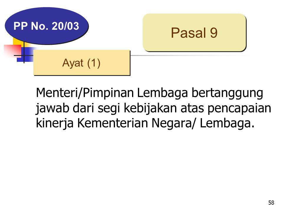 58 Menteri/Pimpinan Lembaga bertanggung jawab dari segi kebijakan atas pencapaian kinerja Kementerian Negara/ Lembaga.