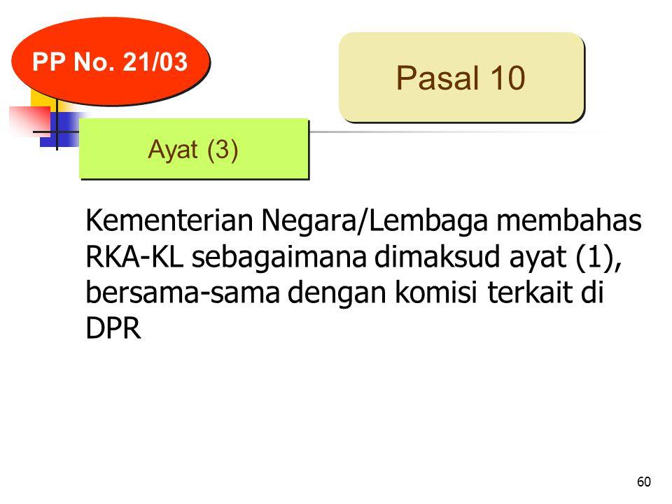 60 Kementerian Negara/Lembaga membahas RKA-KL sebagaimana dimaksud ayat (1), bersama-sama dengan komisi terkait di DPR Ayat (3) Pasal 10 PP No.
