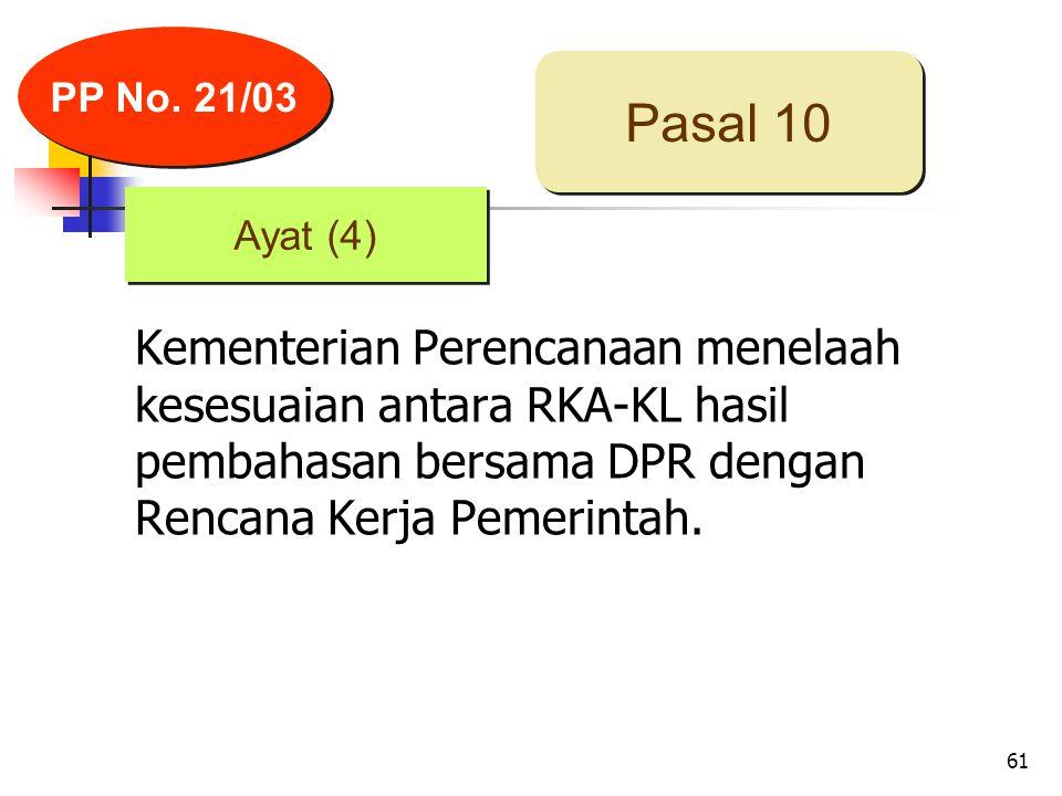 61 Kementerian Perencanaan menelaah kesesuaian antara RKA-KL hasil pembahasan bersama DPR dengan Rencana Kerja Pemerintah.