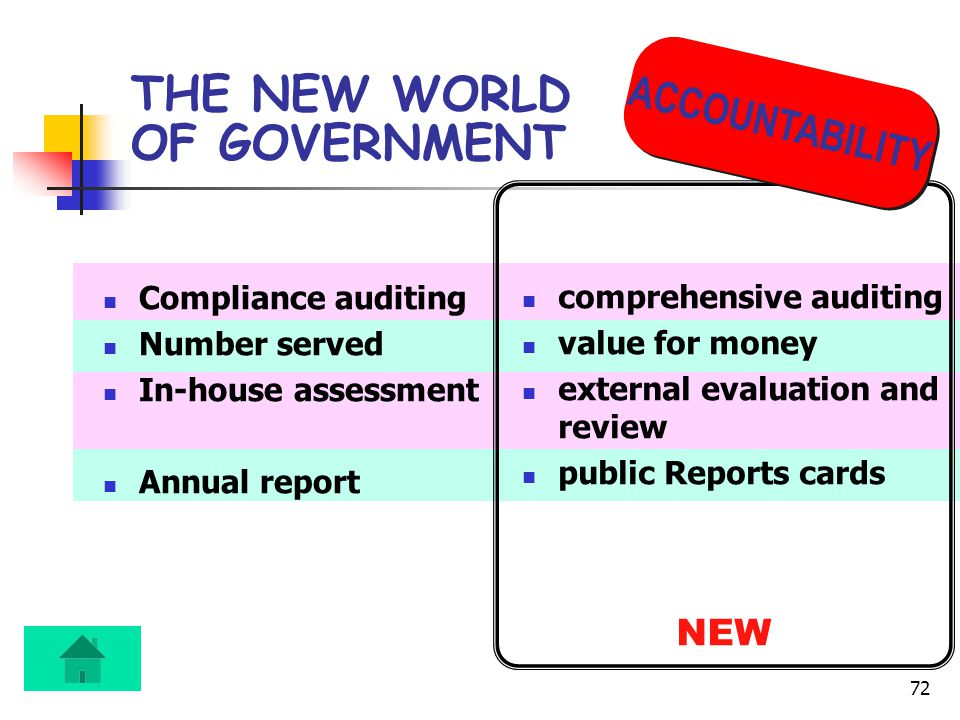 72 THE NEW WORLD OF GOVERNMENT Compliance auditing Number served In-house assessment Annual report comprehensive auditing value for money external evaluation and review public Reports cards NEW ACCOUNTABILITY