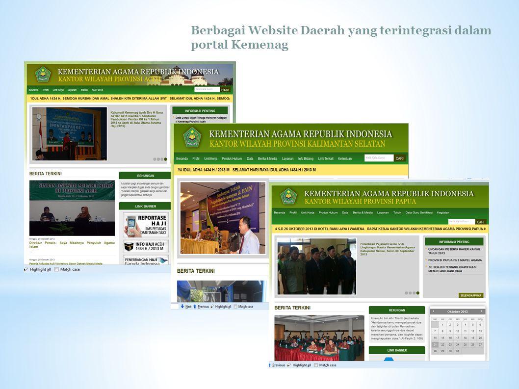 Berbagai Website Daerah yang terintegrasi dalam portal Kemenag