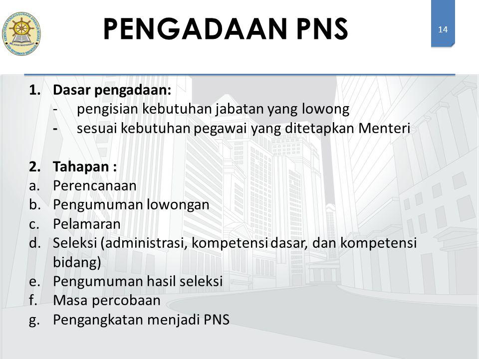 14 1.Dasar pengadaan: -pengisian kebutuhan jabatan yang lowong -sesuai kebutuhan pegawai yang ditetapkan Menteri 2.Tahapan : a.Perencanaan b.Pengumuma