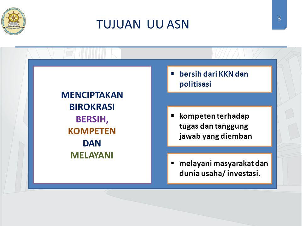 3 TUJUAN UU ASN  melayani masyarakat dan dunia usaha/ investasi. MENCIPTAKAN BIROKRASI BERSIH, KOMPETEN DAN MELAYANI  kompeten terhadap tugas dan ta