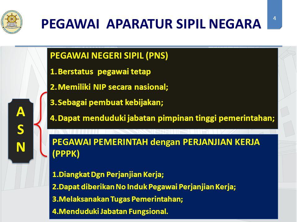 4 PEGAWAI APARATUR SIPIL NEGARA ASNASN PEGAWAI NEGERI SIPIL (PNS) 1.Berstatus pegawai tetap 2.Memiliki NIP secara nasional; 3.Sebagai pembuat kebijaka