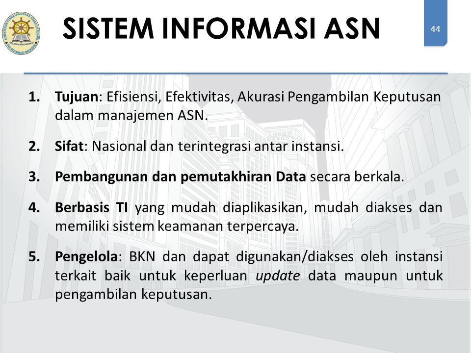 44 1.Tujuan: Efisiensi, Efektivitas, Akurasi Pengambilan Keputusan dalam manajemen ASN. 2.Sifat: Nasional dan terintegrasi antar instansi. 3.Pembangun