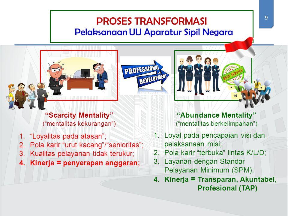 9 1. Loyalitas pada atasan ; 2.Pola karir urut kacang / senioritas ; 3.Kualitas pelayanan tidak terukur; 4.Kinerja = penyerapan anggaran; 1.Loyal pada pencapaian visi dan pelaksanaan misi; 2.Pola karir terbuka lintas K/L/D; 3.Layanan dengan Standar Pelayanan Minimum (SPM); 4.Kinerja = Transparan, Akuntabel, Profesional (TAP) Scarcity Mentality ( mentalitas kekurangan ) Abundance Mentality ( mentalitas berkelimpahan ) PROSES TRANSFORMASI Pelaksanaan UU Aparatur Sipil Negara