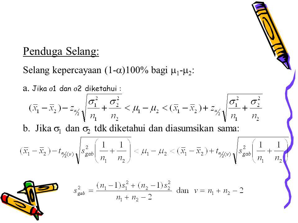 Penduga Selang: Selang kepercayaan (1-  )100% bagi  1 -  2 : a. Jika  1 dan  2 diketahui : b. Jika  1 dan  2 tdk diketahui dan diasumsikan sama