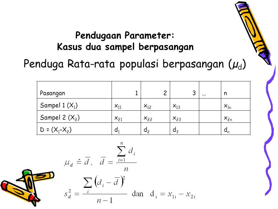 Pendugaan Parameter: Kasus dua sampel berpasangan Penduga Rata-rata populasi berpasangan (µ d ) Pasangan123…n Sampel 1 (X 1 )x 11 x 12 x 13 x 1n Sampe