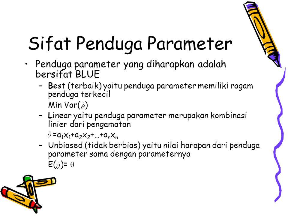 Sifat Penduga Parameter Penduga parameter yang diharapkan adalah bersifat BLUE –Best (terbaik) yaitu penduga parameter memiliki ragam penduga terkecil