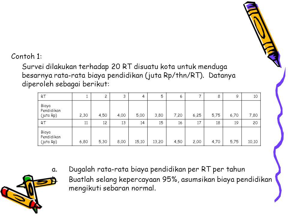 Contoh 1: Survei dilakukan terhadap 20 RT disuatu kota untuk menduga besarnya rata-rata biaya pendidikan (juta Rp/thn/RT). Datanya diperoleh sebagai b