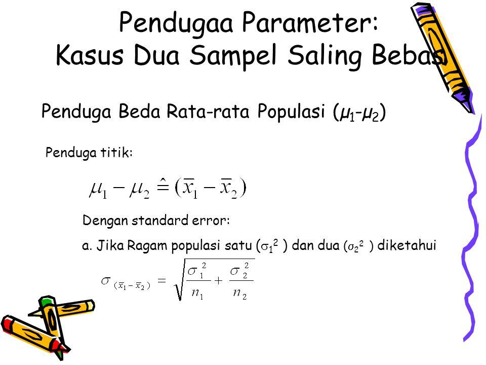 Pendugaa Parameter: Kasus Dua Sampel Saling Bebas Penduga Beda Rata-rata Populasi (µ 1 -µ 2 ) Penduga titik: Dengan standard error: a. Jika Ragam popu