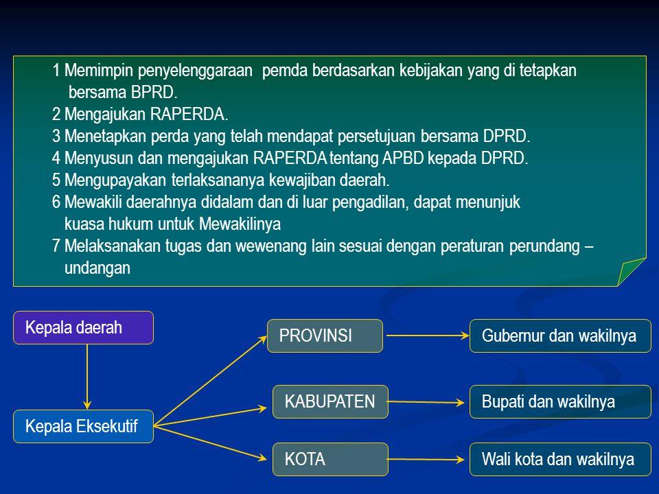 HAK Interpelasi Hak badan legis latif untuk Meminta keterangan atau Pertangung jawaban Mengenai suatu masalah Tertentu kpd pemerintah HAK Angkat Hak b