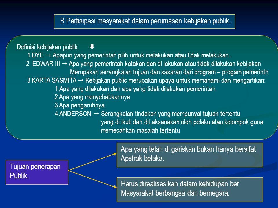 KEUANGAN DAERAH. Sumber keuangan daerah PAD ( pendapatan asli daerah )  Hasil pajak daerah  Hasil retribusi daerah  Hasil perusahaan daerah  Hasil