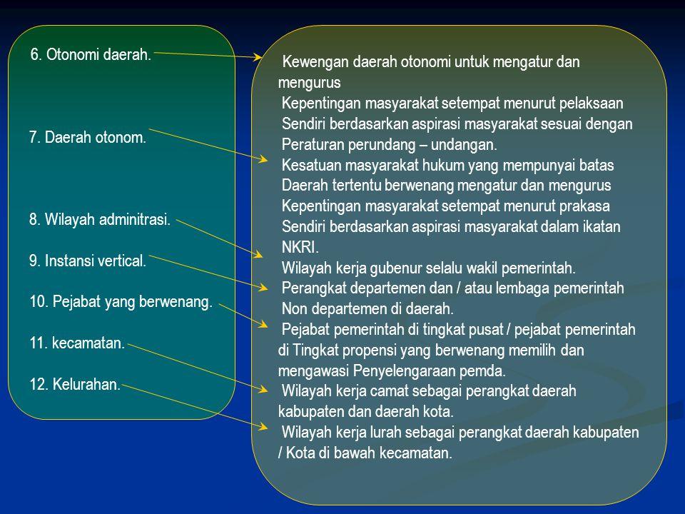  Cara pemilihan anggota DPRD.1Dasr pasal 18 ayat 3 UUD 1945.