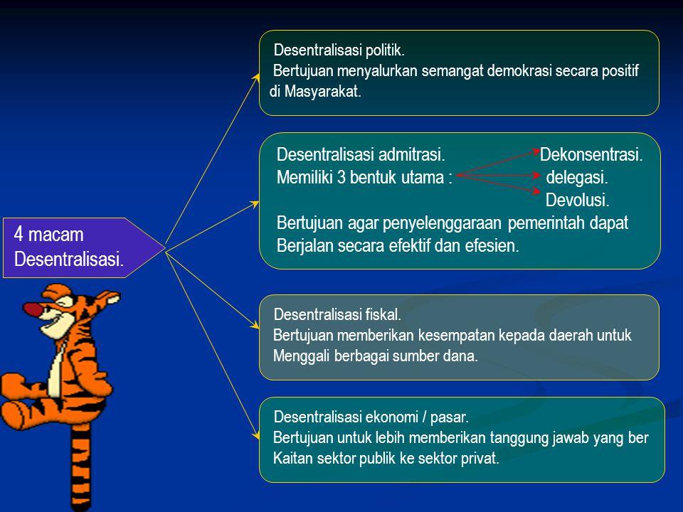 4 macam Desentralisasi.Desentralisasi politik.