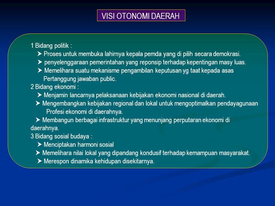 1 Memimpin penyelenggaraan pemda berdasarkan kebijakan yang di tetapkan bersama BPRD.