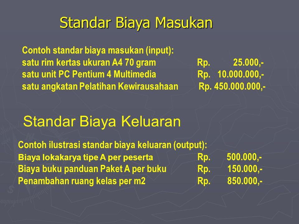 Standar Biaya Masukan Contoh standar biaya masukan (input): satu rim kertas ukuran A4 70 gram Rp.