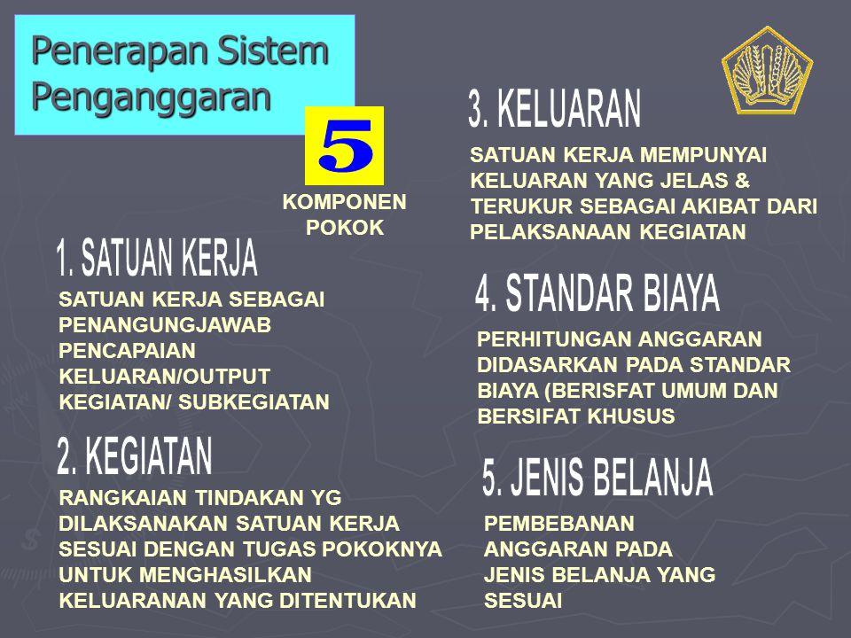 1.SATUAN KERJA PUSAT ESELON I 2.SATUAN KERJA PUSAT ESELON II 3.SATUAN KERJA INSTANSI VERTIKAL ESELON II 4.SATUAN KERJA INSTANSI VERTIKAL ESELON III 5.SATUAN KERJA PERANGKAT DAERAH (SKPD) 6.SATUAN KERJA NON VERTIKAL TERTENTU (SNVT) 7.SATUAN KERJA SEMENTARA (SKS) 8.SATUAN KERJA KHUSUS (DILUAR BAGIAN ANGGARAN K/L)