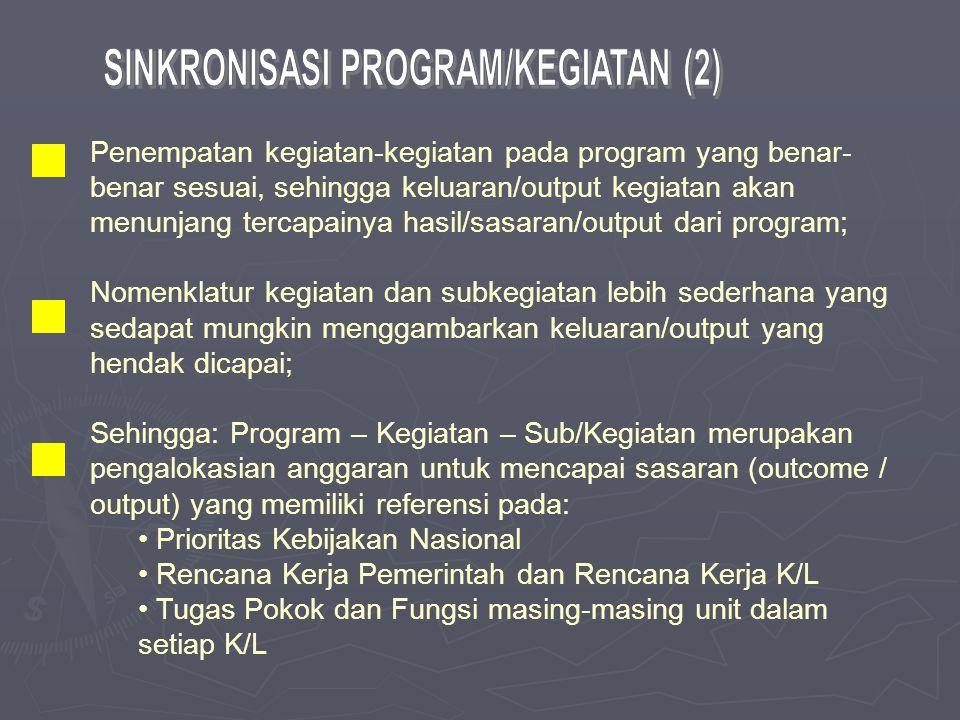 PERATURAN, ANTARA LAIN 1.PMK TTG PETUNJUK PENYUSUNAN DAN PENELAAHAN RKA-KL 2.RENJA-KL/RKP 3.SE MENKEU PAGU SEMENTARA/DEFINITIF 4.PMK TTG STANDAR BIAYA DOKUMEN PENDUKUNG, ANTARA LAIN 1.TERM OF REFERENCE (TOR) 2.RINCIAN ANGGARAN BIAYA (RAB) 3.DAFTAR PEMBAYARAN GAJI BULAN TERTT.