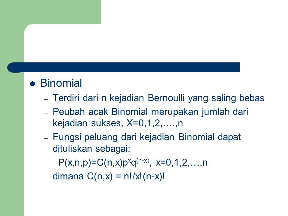 Binomial – Terdiri dari n kejadian Bernoulli yang saling bebas – Peubah acak Binomial merupakan jumlah dari kejadian sukses, X=0,1,2,….,n – Fungsi pel