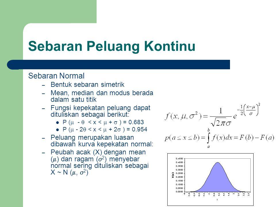 Sebaran Peluang Kontinu Sebaran Normal – Bentuk sebaran simetrik – Mean, median dan modus berada dalam satu titik – Fungsi kepekatan peluang dapat dituliskan sebagai berikut: P (  -  < x <  +  ) = 0.683 P (  - 2  < x <  + 2  ) = 0.954 – Peluang merupakan luasan dibawah kurva kepekatan normal: – Peubah acak (X) dengan mean (  ) dan ragam (  2 ) menyebar normal sering dituliskan sebagai X ~ N ( ,  2 )
