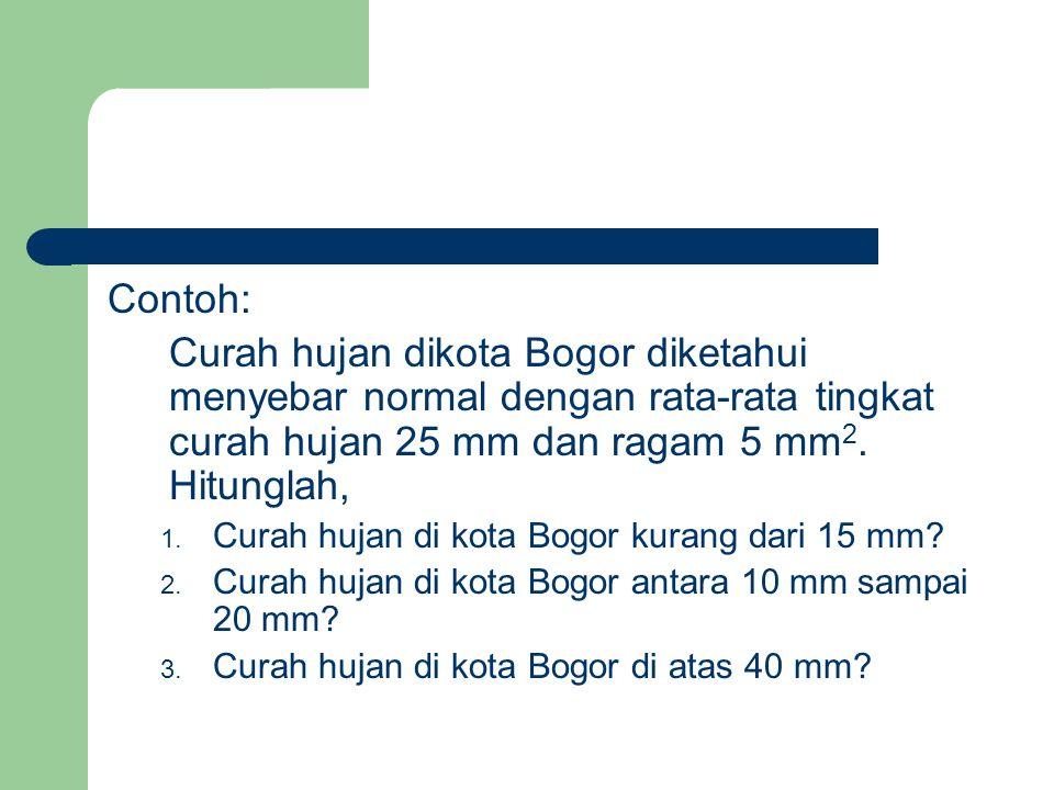 Contoh: Curah hujan dikota Bogor diketahui menyebar normal dengan rata-rata tingkat curah hujan 25 mm dan ragam 5 mm 2. Hitunglah, 1. Curah hujan di k