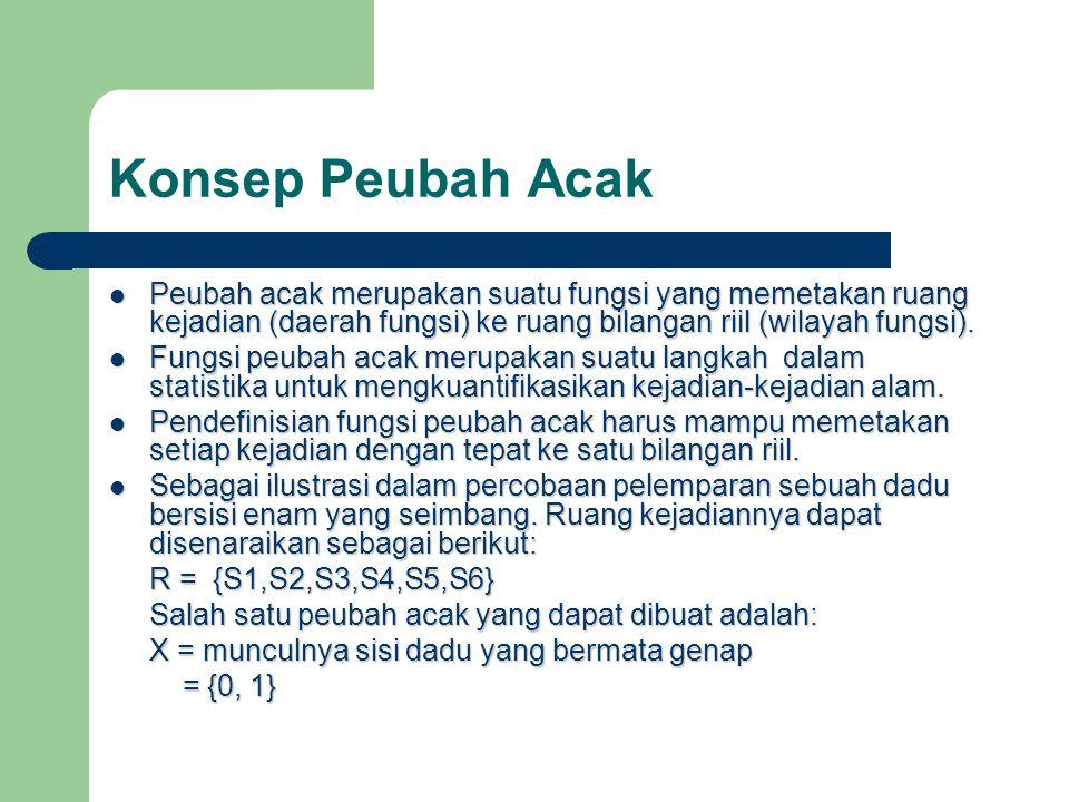 Konsep Peubah Acak Peubah acak merupakan suatu fungsi yang memetakan ruang kejadian (daerah fungsi) ke ruang bilangan riil (wilayah fungsi). Peubah ac