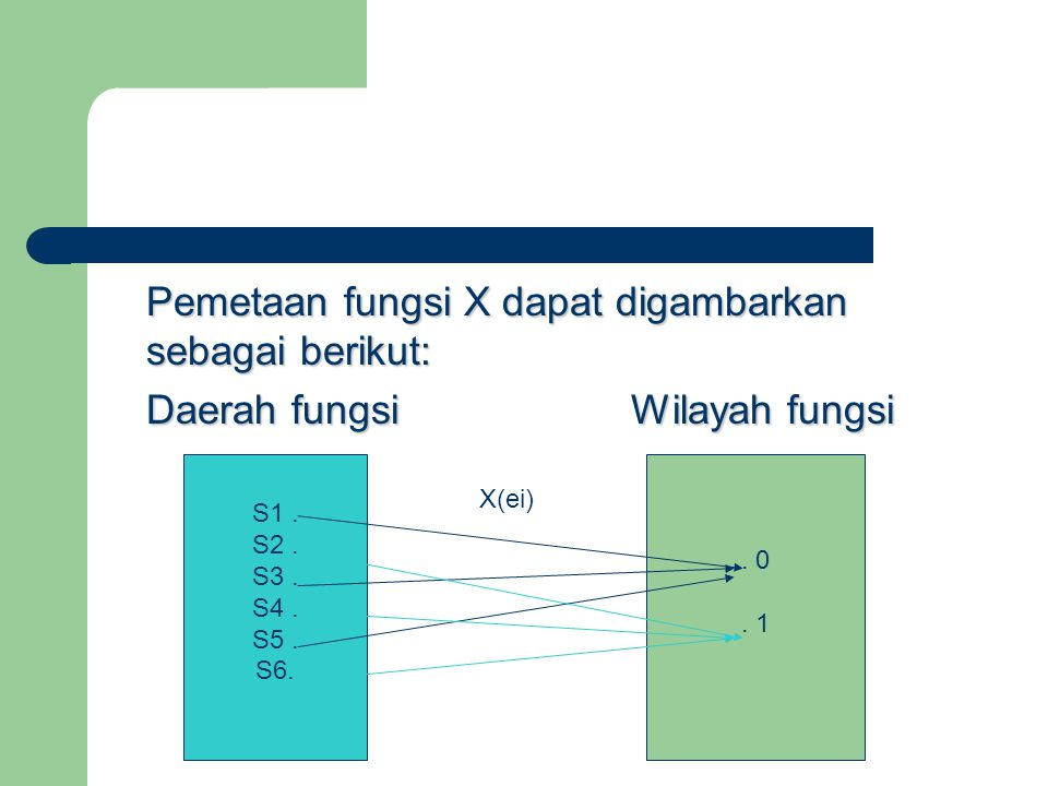 Pemetaan fungsi X dapat digambarkan sebagai berikut: Daerah fungsiWilayah fungsi S1. S2. S3. S4. S5. S6. X(ei). 0. 1