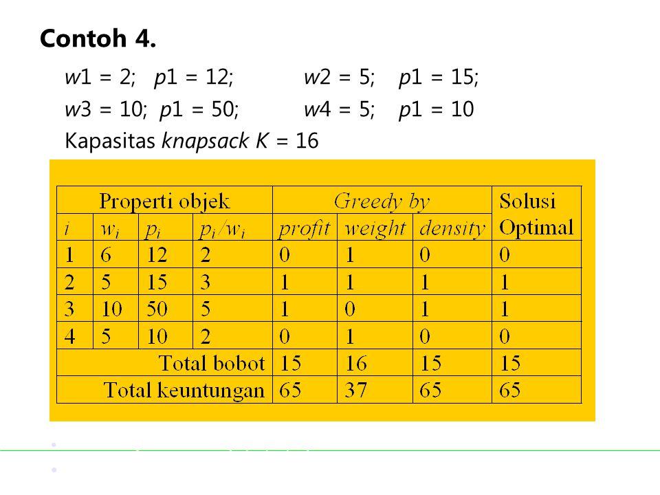 Contoh 4. w1 = 2; p1 = 12; w2 = 5; p1 = 15; w3 = 10; p1 = 50;w4 = 5; p1 = 10 Kapasitas knapsack K = 16 Solusi optimal: X = (0, 1, 1, 0) Greedy by prof