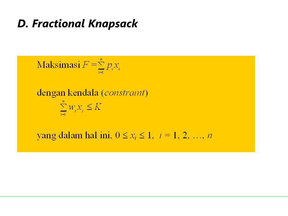 D. Fractional Knapsack