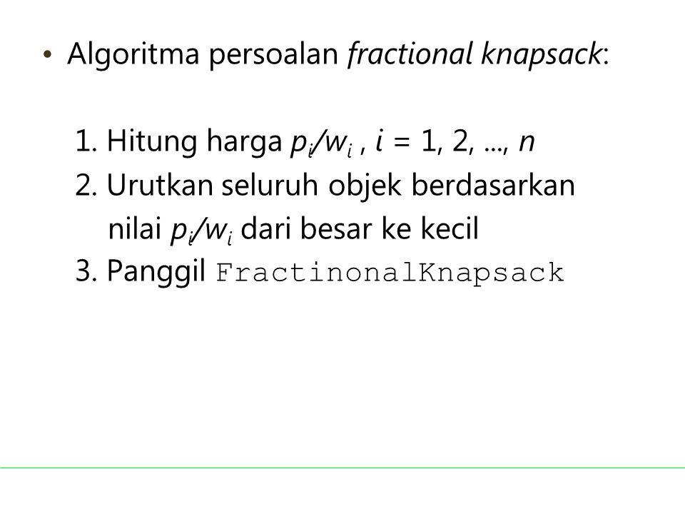 Algoritma persoalan fractional knapsack: 1. Hitung harga p i /w i, i = 1, 2,..., n 2. Urutkan seluruh objek berdasarkan nilai p i /w i dari besar ke k